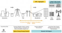 Energy-storage-market-segments-Vertiv[1].png